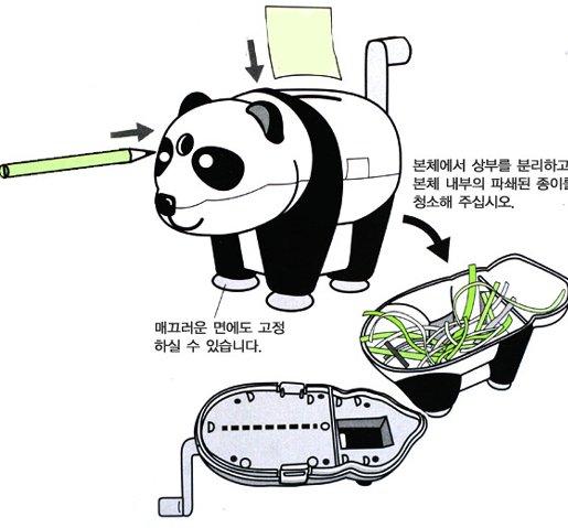 panda_shredder_diagram
